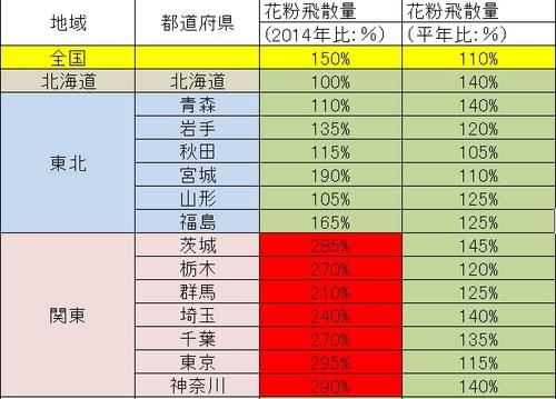 関東データ.JPG